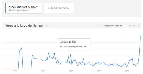 Stock-market-bubble-Google-