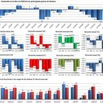 Panorámica del mercado Forex